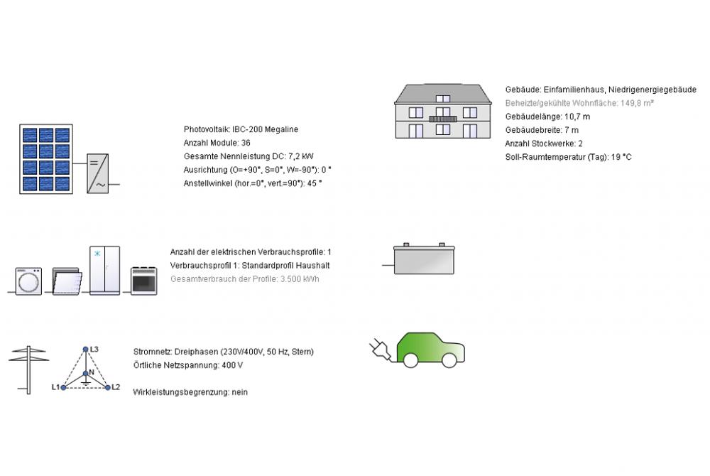 Eigenverbrauch, Batterie, E-Mobility in Polysun PV